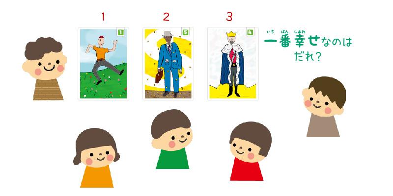 /tetsugakucard/slideHowto2-3.jpg